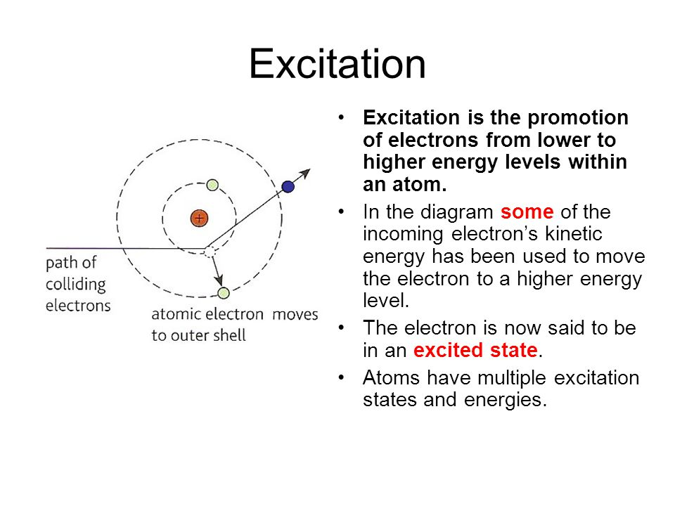 Excitation Excitation is the promotion of electrons from lower to higher energy levels within an atom.
