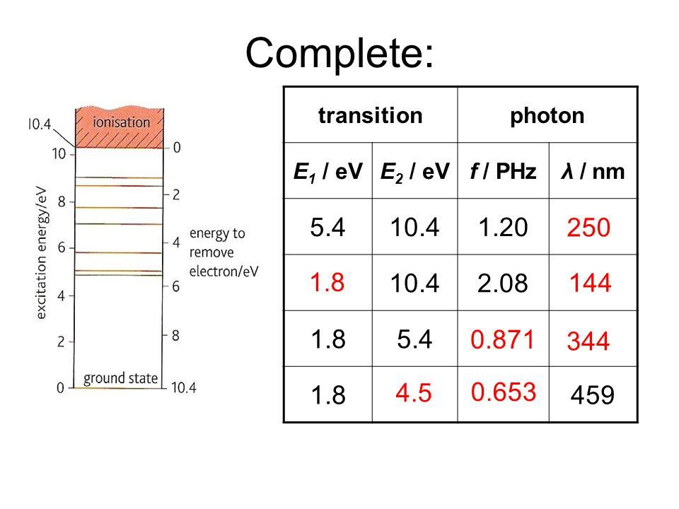 Complete: transition. photon. E1 / eV. E2 / eV. f / PHz. λ / nm. 5.4. 10.4. 1.20. 250. 1.8.
