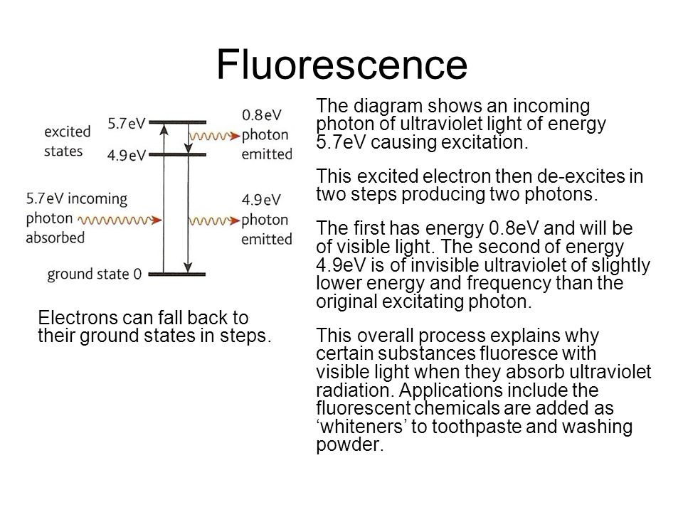 Fluorescence The diagram shows an incoming photon of ultraviolet light of energy 5.7eV causing excitation.