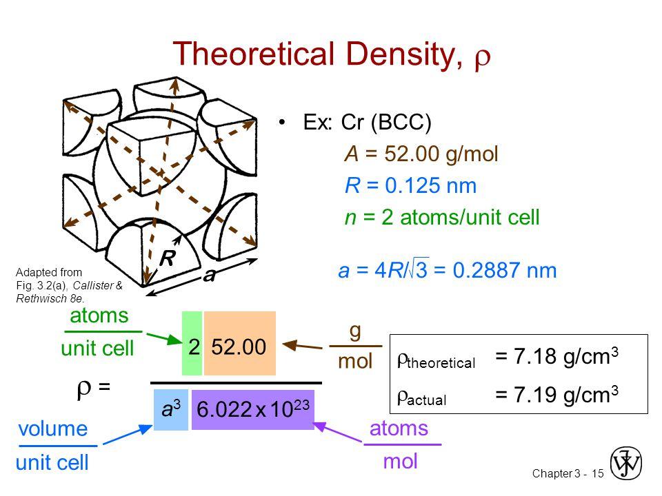 Theoretical Density, r  = a R Ex: Cr (BCC) A = 52.00 g/mol