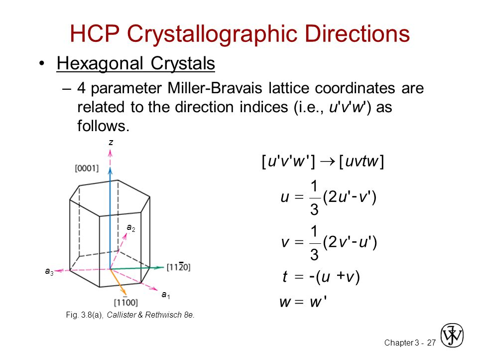 HCP Crystallographic Directions