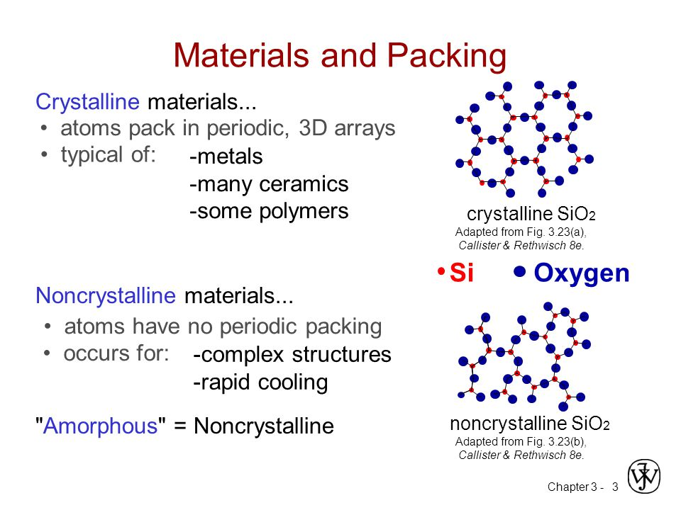 Materials and Packing Si Oxygen Crystalline materials...