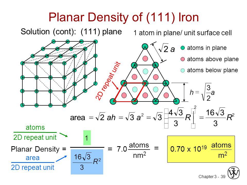 Planar Density of (111) Iron