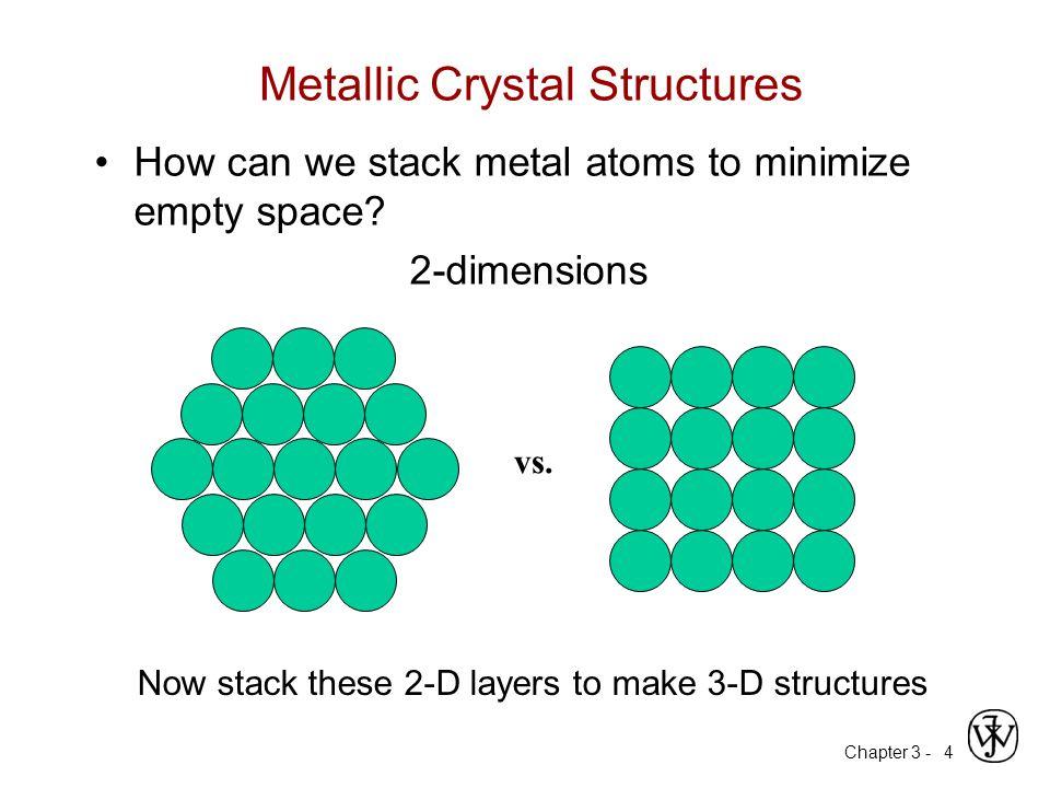 Metallic Crystal Structures