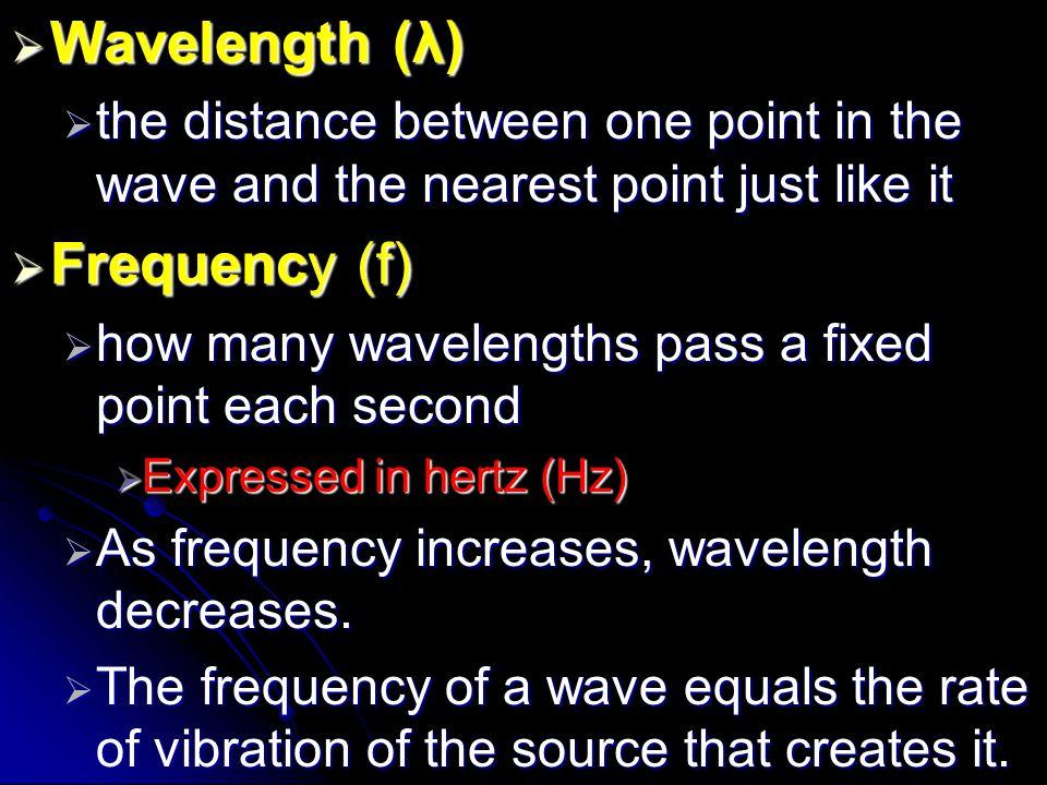 Wavelength (λ) Frequency (f)