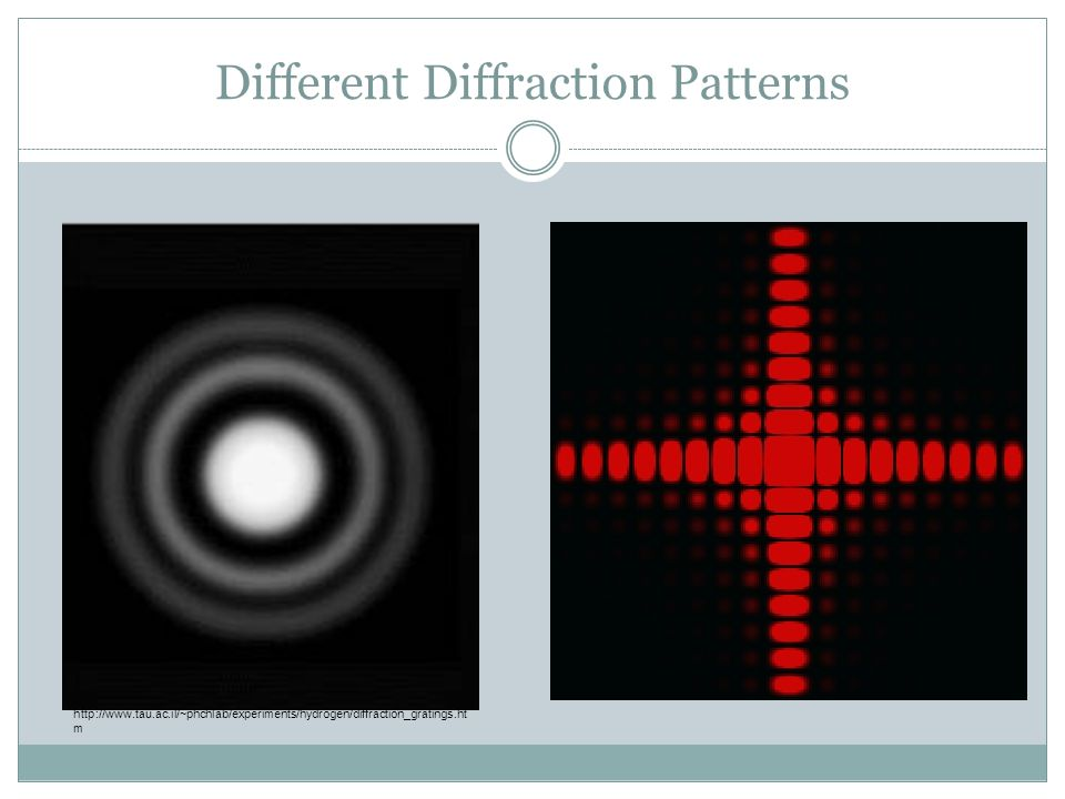 Different Diffraction Patterns