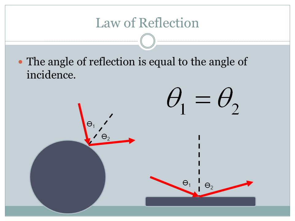 Law of Reflection The angle of reflection is equal to the angle of incidence. ϴ1 ϴ2 ϴ1 ϴ2