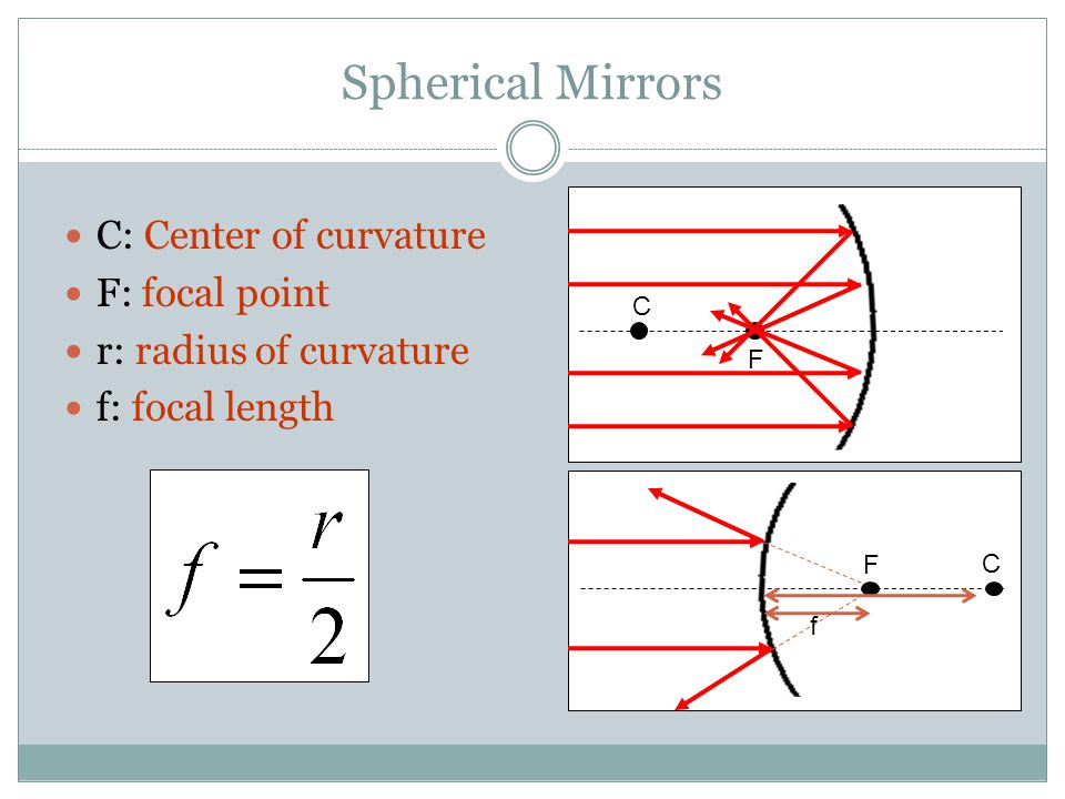 Spherical Mirrors C: Center of curvature F: focal point