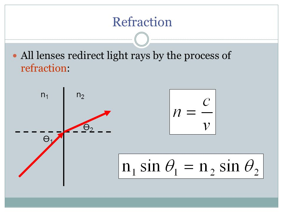 Refraction All lenses redirect light rays by the process of refraction: n1 n2 ϴ2 ϴ1