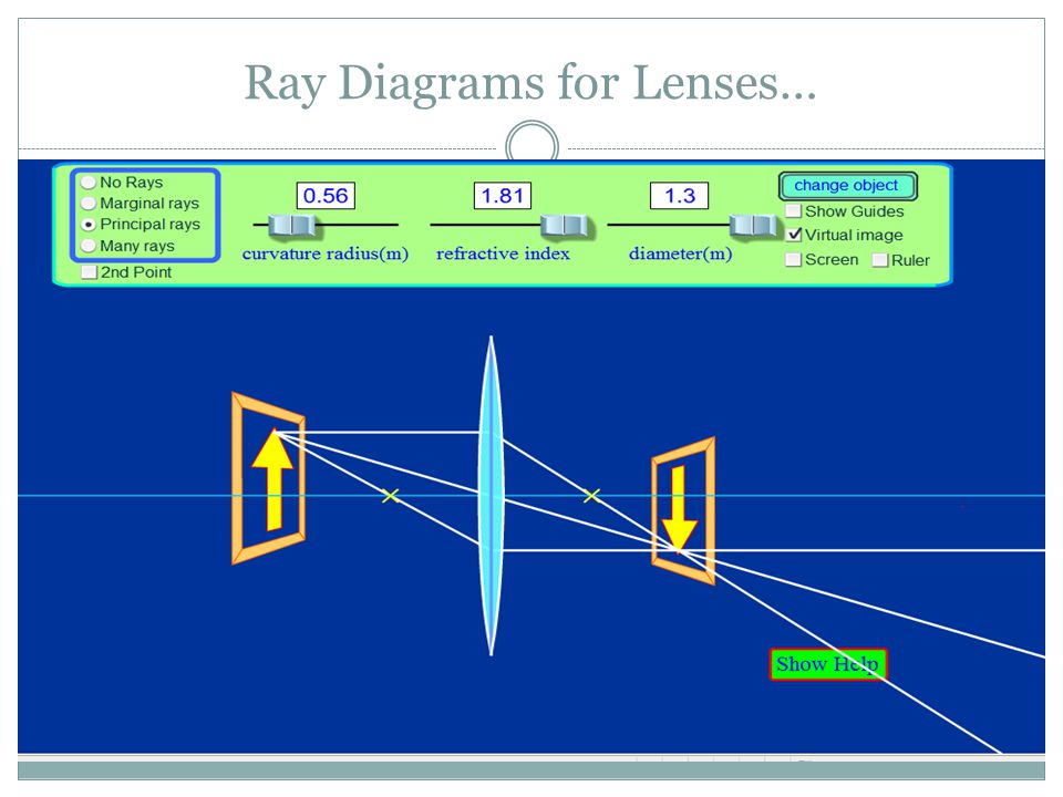 Ray Diagrams for Lenses…