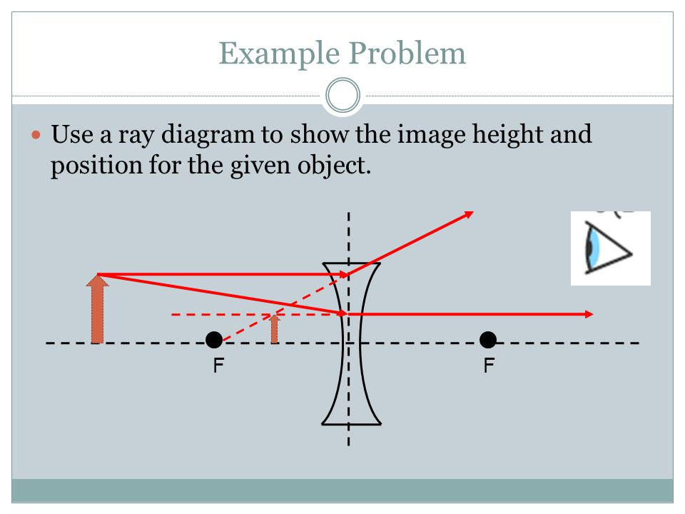 Example Problem Use a ray diagram to show the image height and position for the given object. F F
