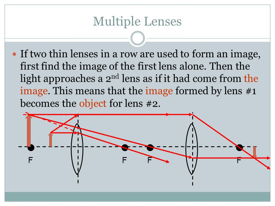 Multiple Lenses