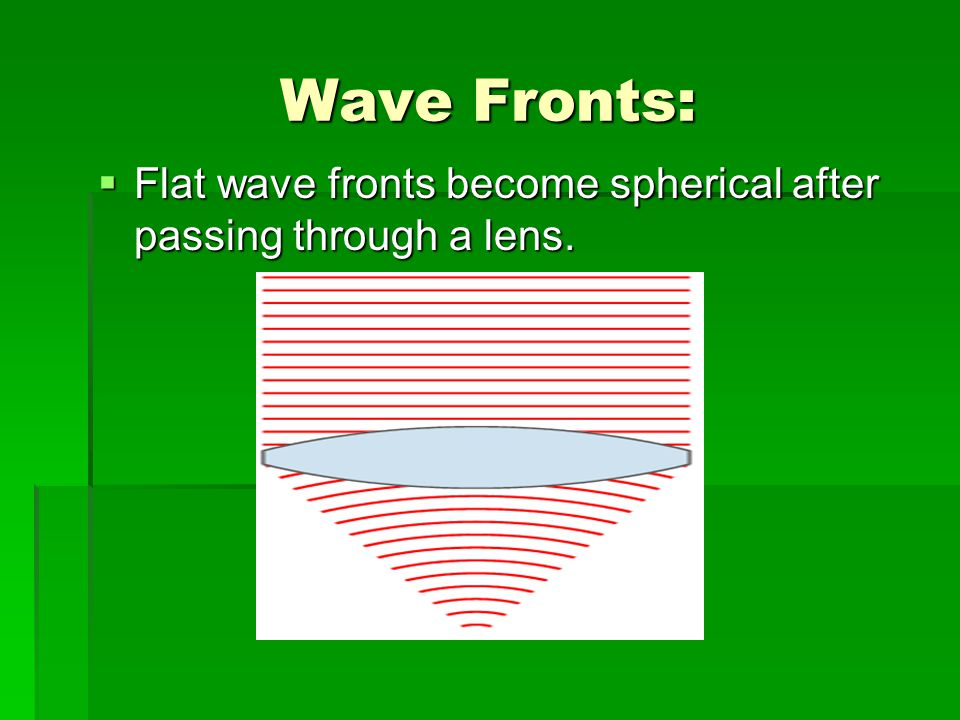 Wave Fronts: Flat wave fronts become spherical after passing through a lens.