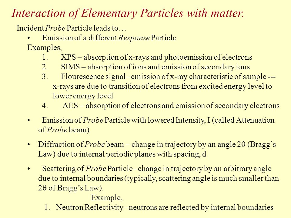 Interaction of Elementary Particles with matter.