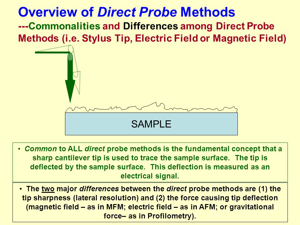 Overview of Direct Probe Methods ---Commonalities and Differences among Direct Probe Methods (i.e. Stylus Tip, Electric Field or Magnetic Field)