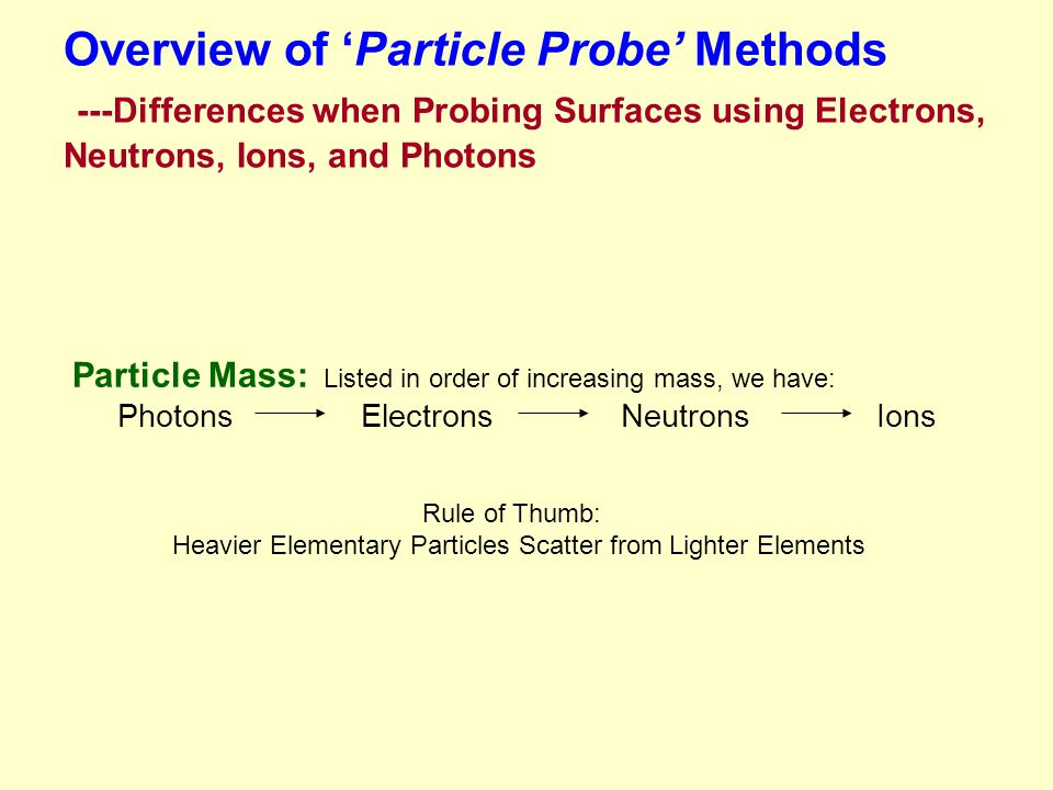 Overview of 'Particle Probe' Methods ---Differences when Probing Surfaces using Electrons, Neutrons, Ions, and Photons