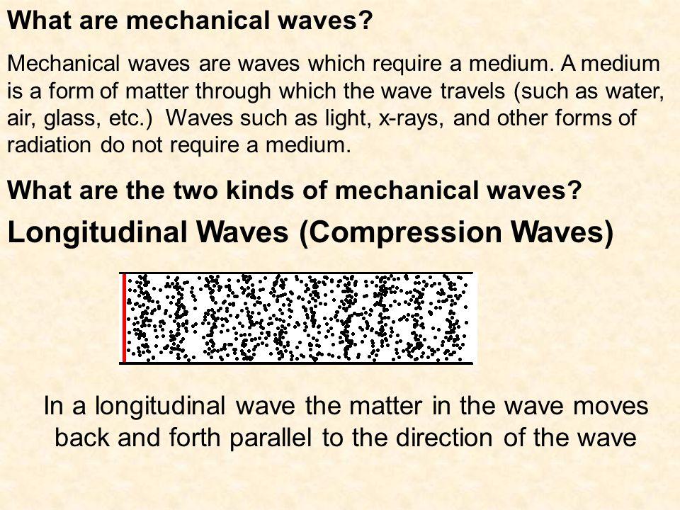 Longitudinal Waves (Compression Waves)