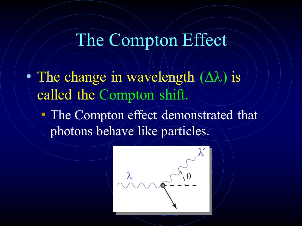 The Compton Effect The change in wavelength (Dl) is called the Compton shift.