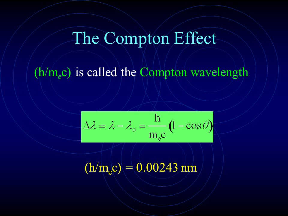 The Compton Effect (h/mec) = 0.00243 nm