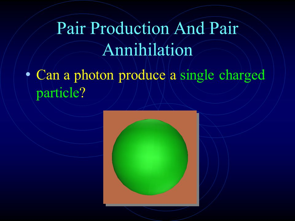 Pair Production And Pair Annihilation
