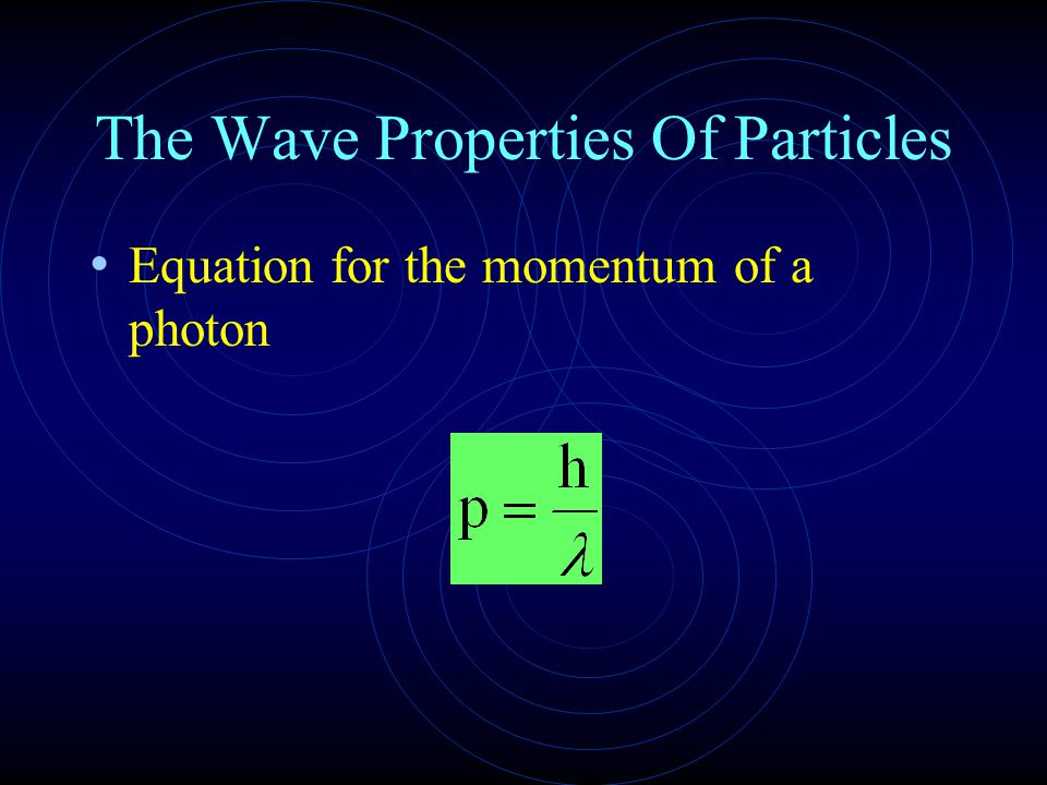The Wave Properties Of Particles