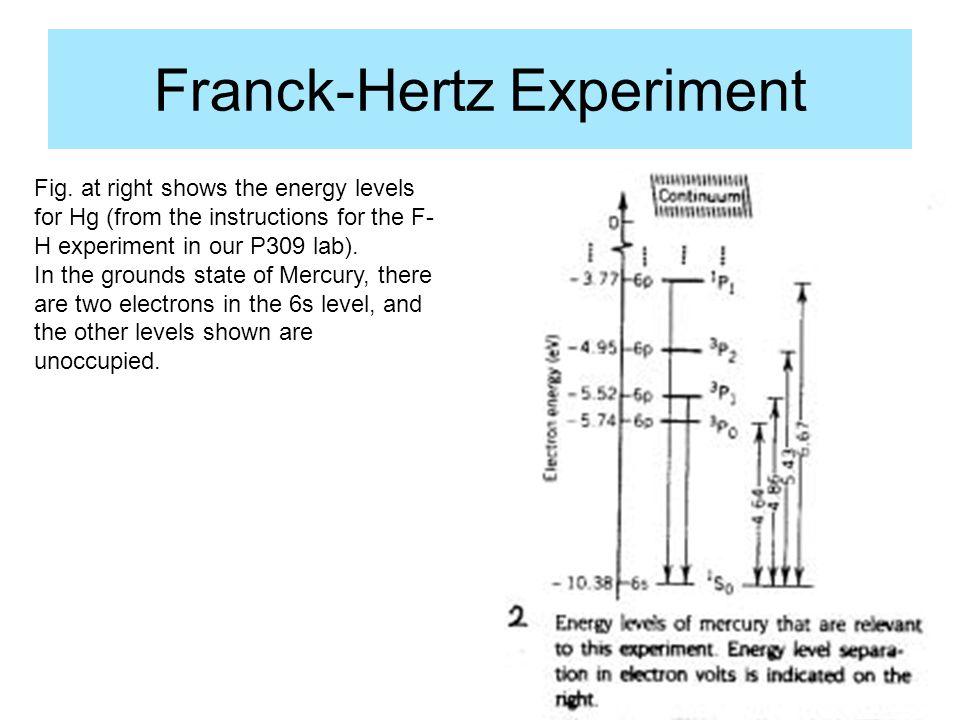 Franck-Hertz Experiment