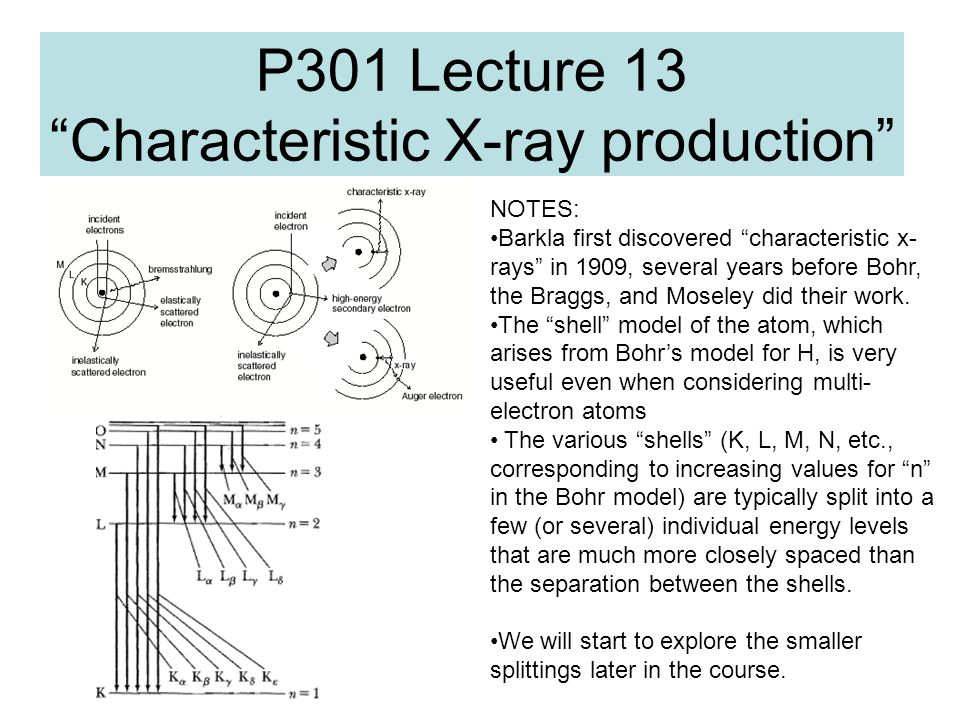 P301 Lecture 13 Characteristic X-ray production