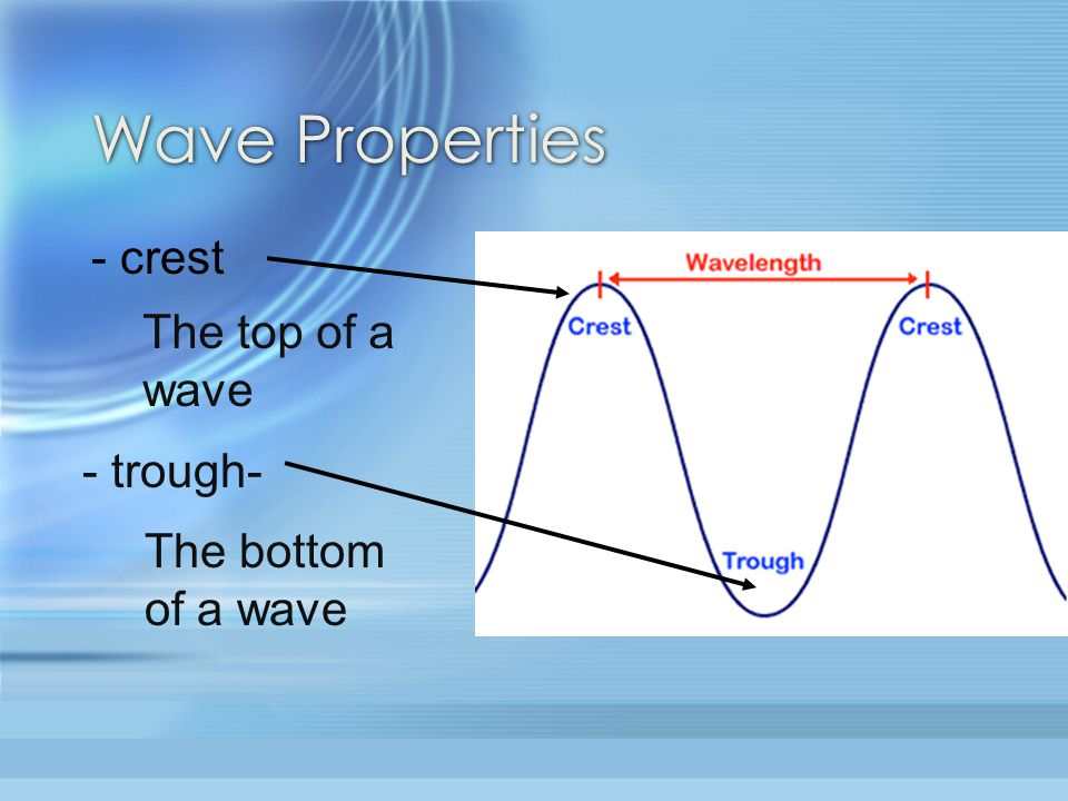 Wave Properties - crest The top of a wave - trough-