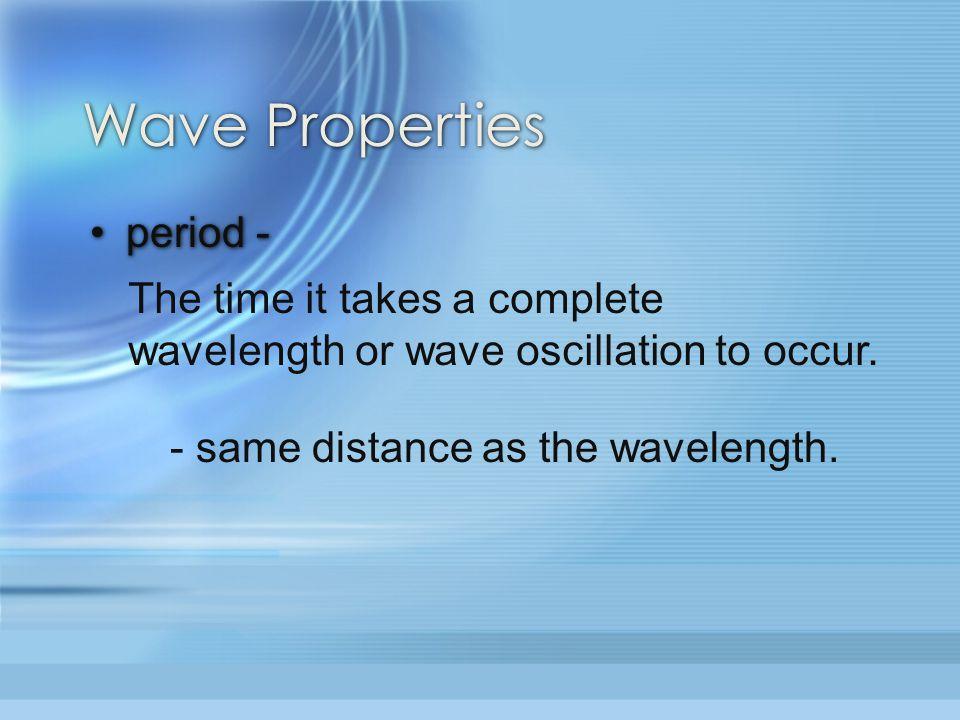 Wave Properties period -