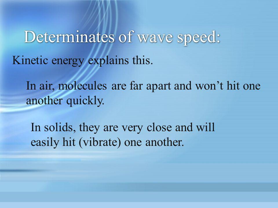 Determinates of wave speed: