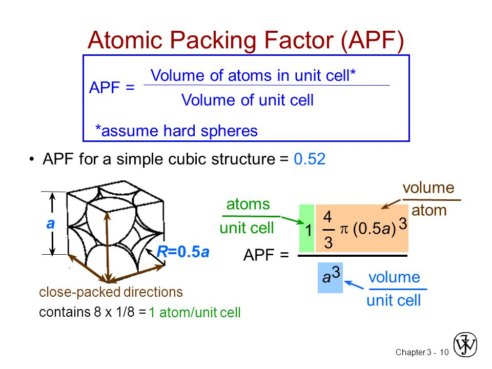 Atomic Packing Factor (APF)