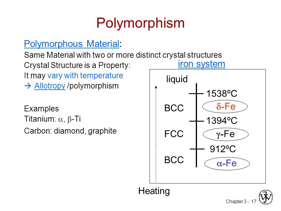 Polymorphism Polymorphous Material: BCC FCC 1538ºC 1394ºC 912ºC -Fe