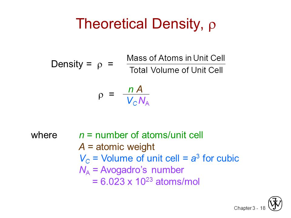 Theoretical Density, r Density =  = n A  = VC NA