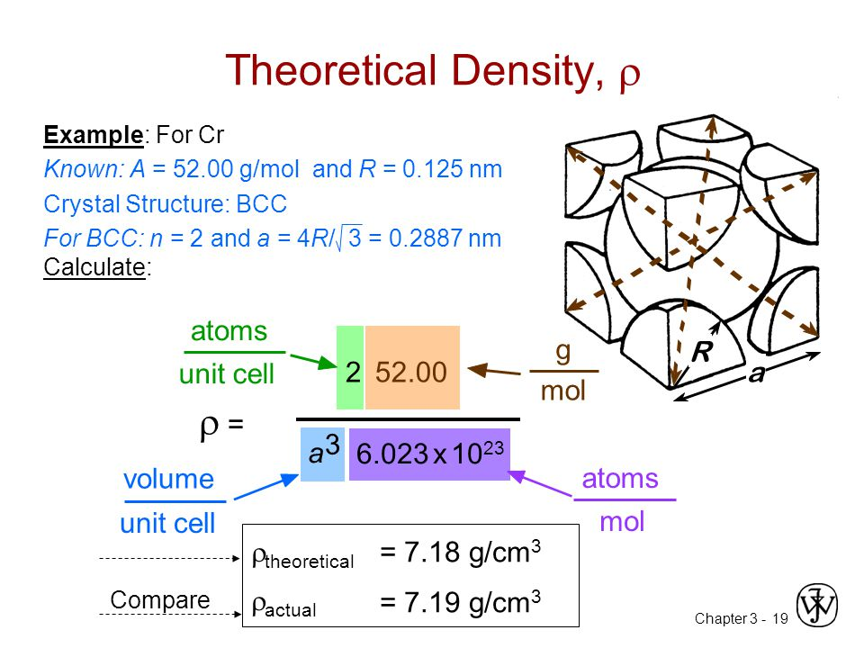 Theoretical Density, r  = a R a 3 52.00 2 atoms unit cell mol g