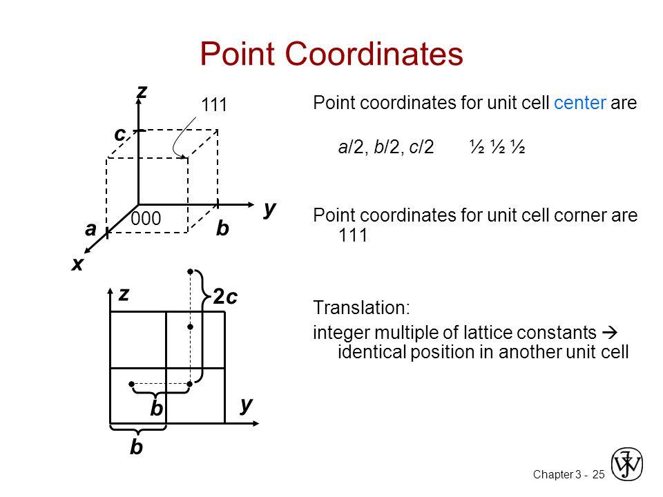Point Coordinates z c y a b x z 2c y b b 111