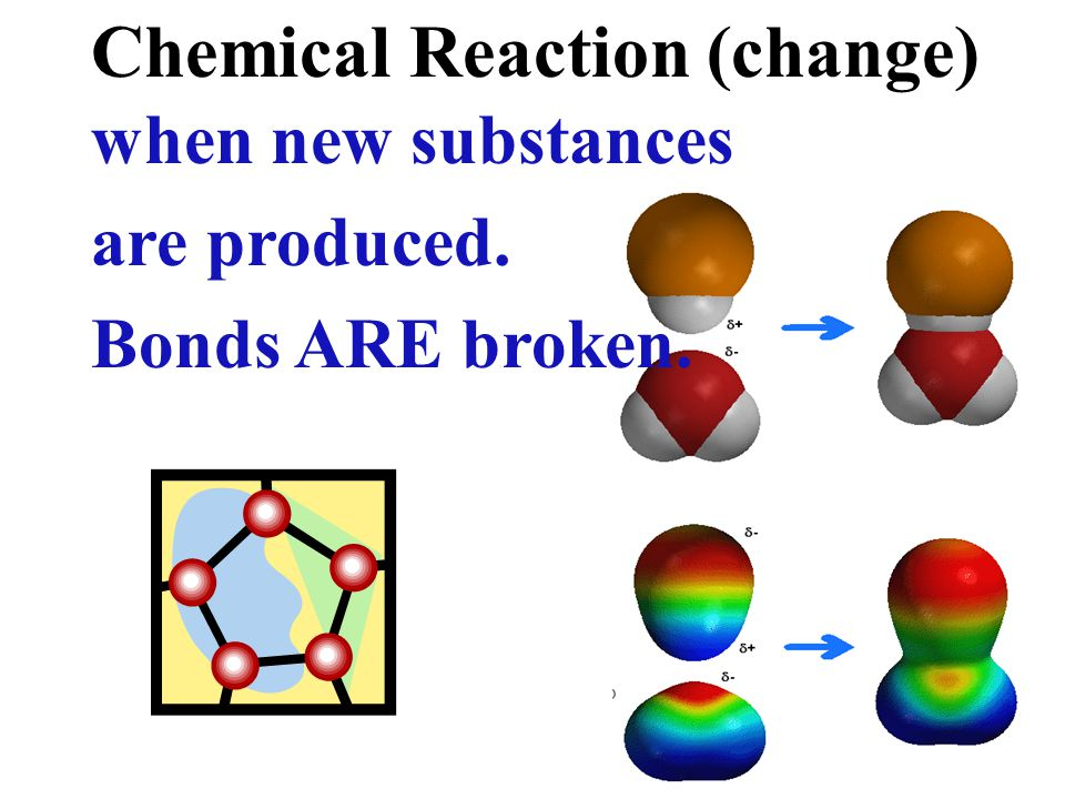Chemical Reaction (change) when new substances