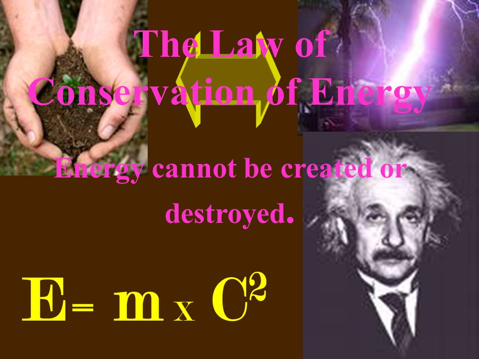 Conservation of Energy Energy cannot be created or destroyed.