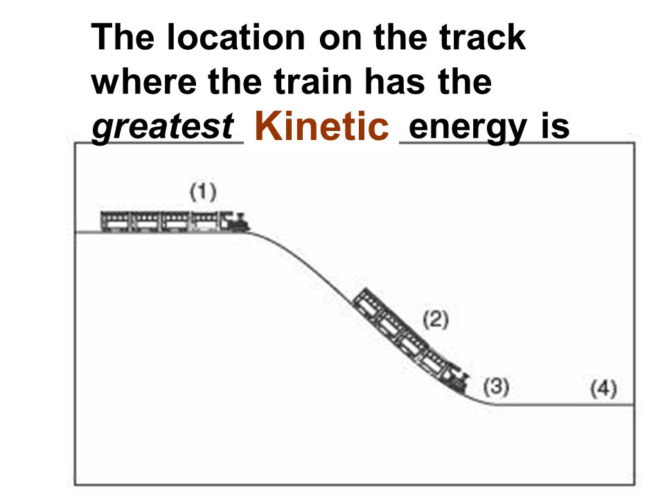 The location on the track where the train has the greatest potential energy is