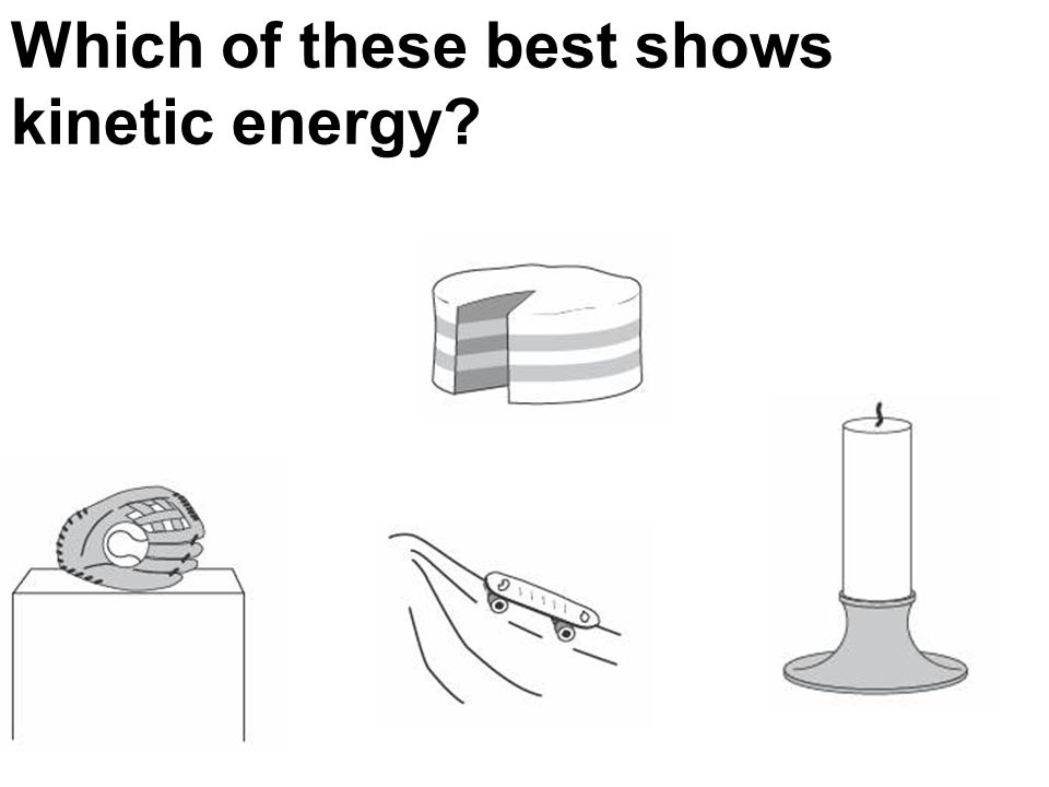 Which of these best shows kinetic energy