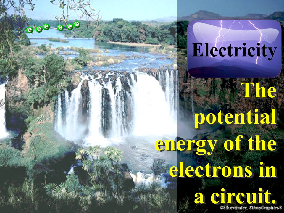 Voltage The potential energy of the electrons in a circuit.