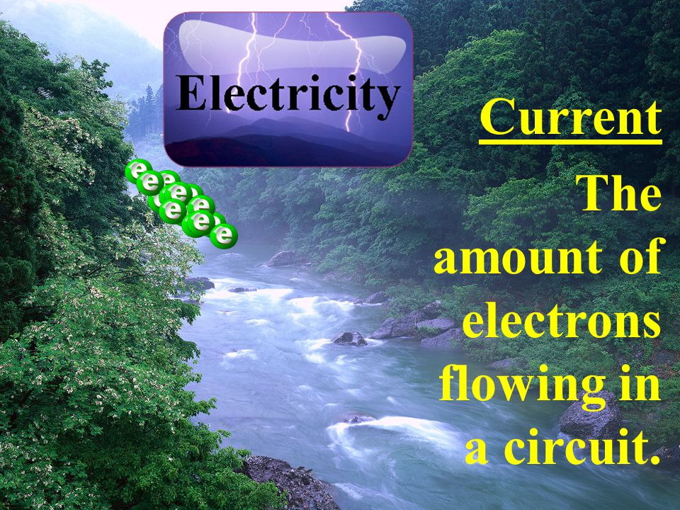 Current The amount of electrons flowing in a circuit.