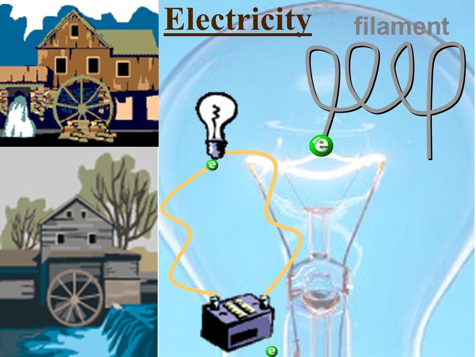 Electricity filament