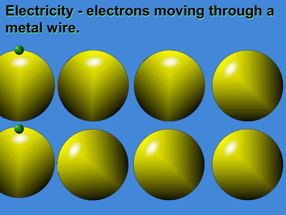 Electricity - electrons moving through a metal wire.