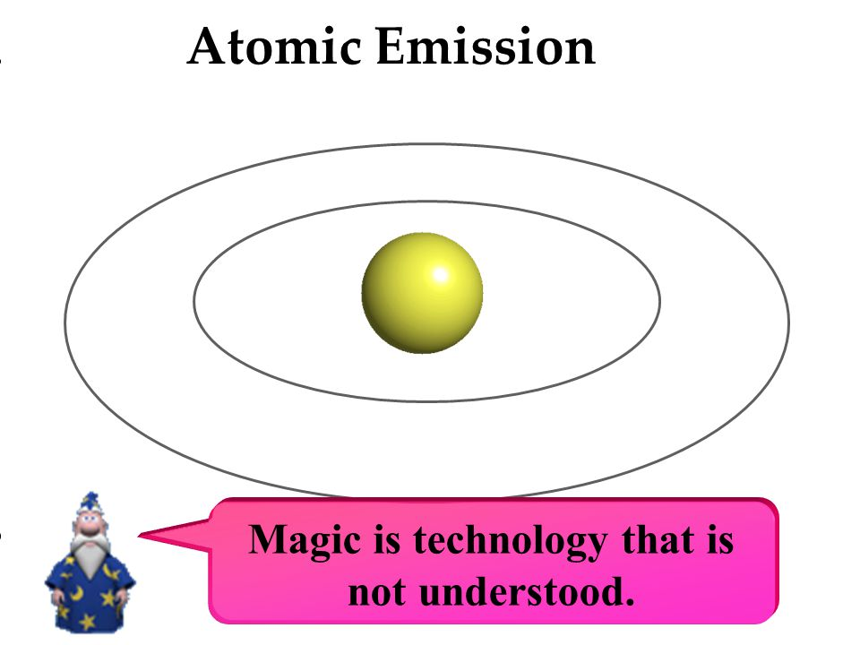 Magic is technology that is not understood.