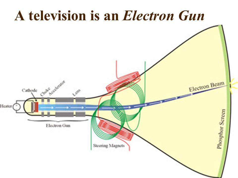 A television is an Electron Gun