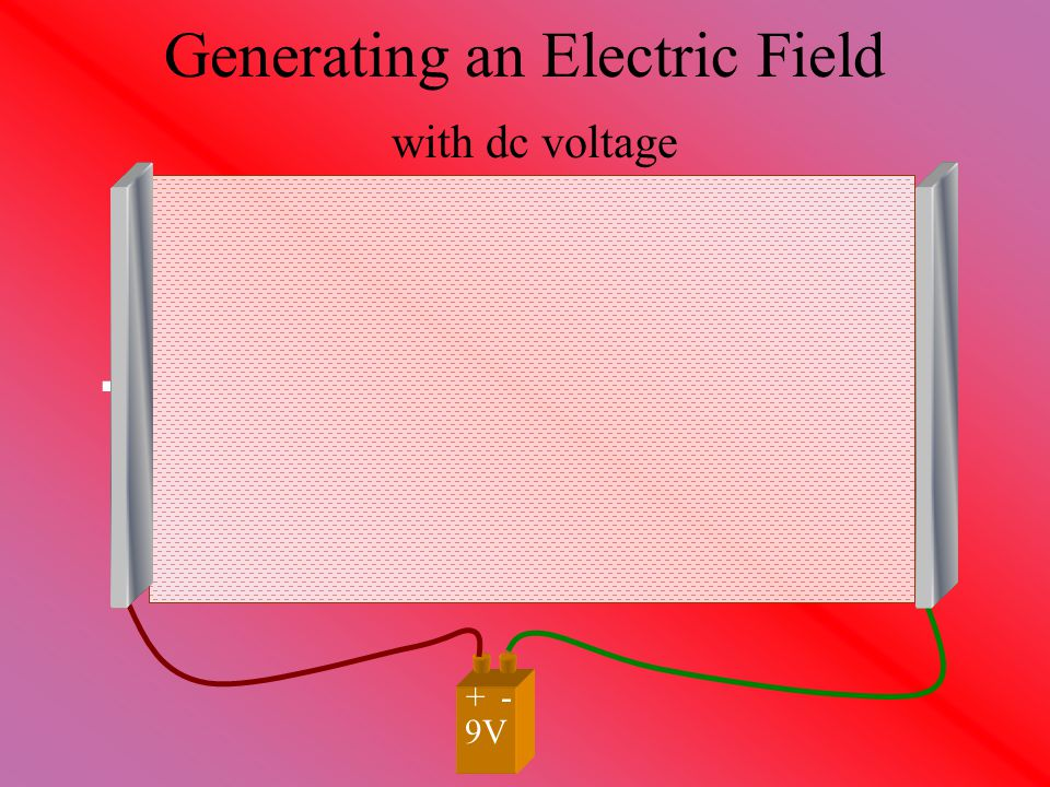 Generating an Electric Field