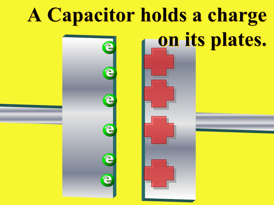 A Capacitor holds a charge on its plates.