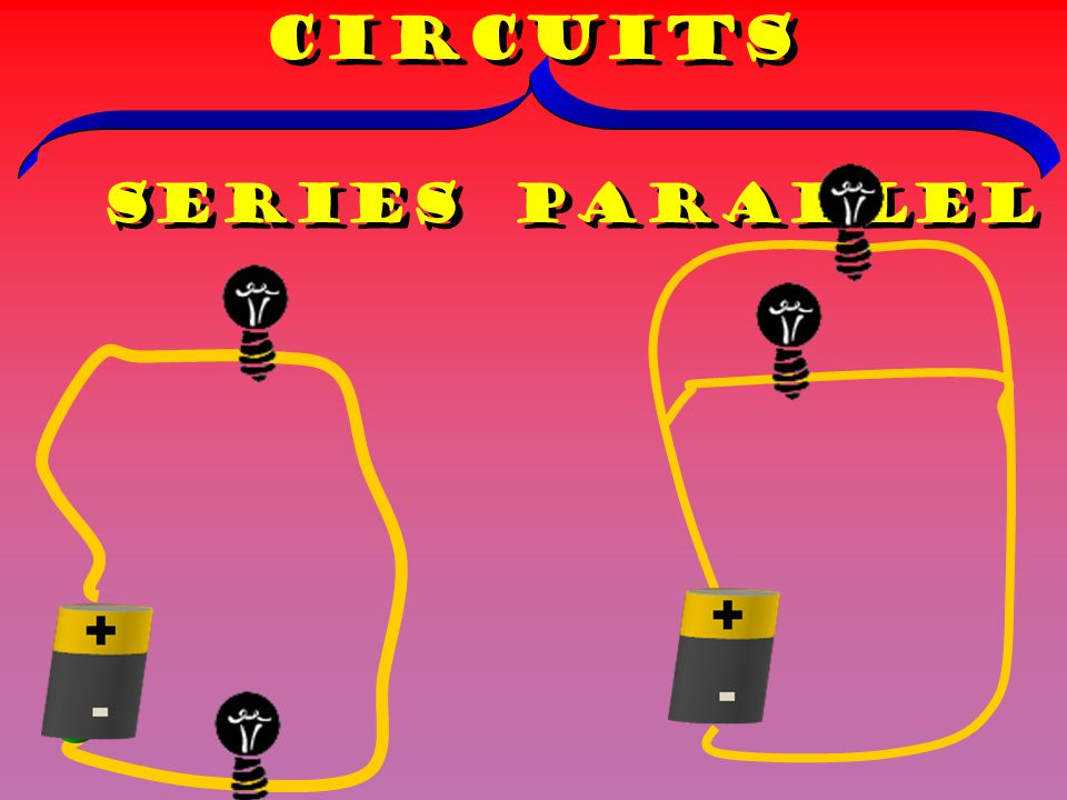Circuits Series Parallel