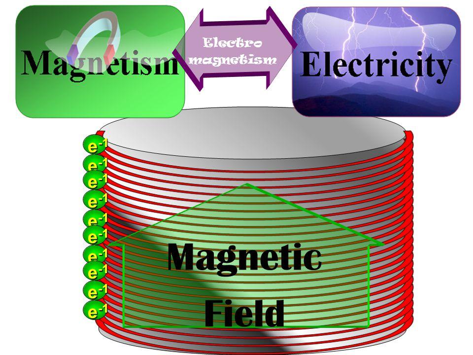 Magnetic Field e-1 e-1 e-1 e-1 e-1 e-1 e-1 e-1 e-1 e-1 Electro
