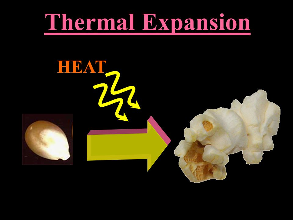 Thermal Expansion HEAT